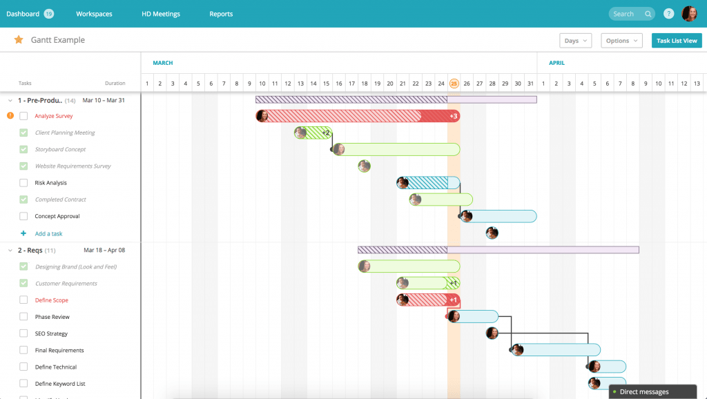 Gantt Chart With D3js